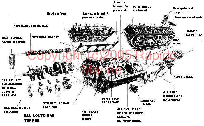 Copy Of Blow Up Engine on 350 Chevy Engine Exploded View